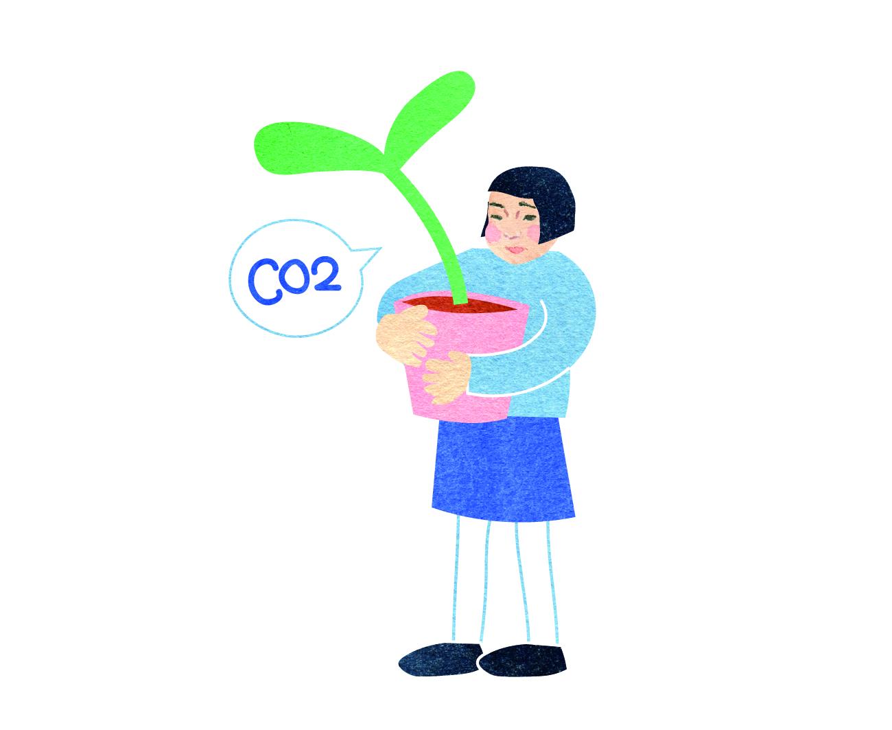 CO2濃度の上昇による気候変動の影響への対策方法としての緩和策・適応策の重要性